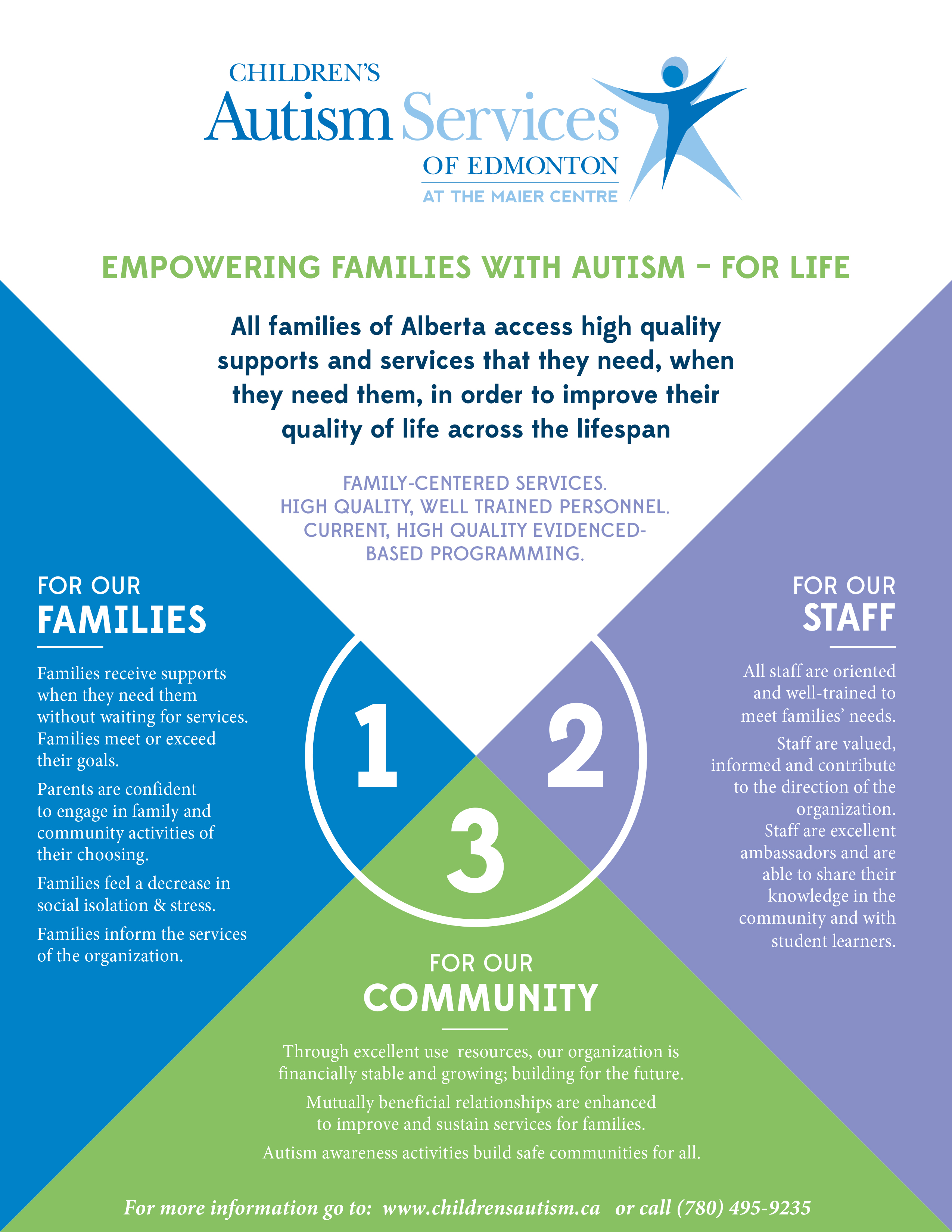 The Need For Services For Parents Of >> Children S Autism Services Of Edmonton About Us